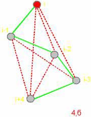 Восьмеричная диаграмма так же показывает, что четвертичная «система счисления» азотистых оснований ДНК ATCG – это представление комбинации четырёх первых чисел в двоичной системе счисления между собой (00, 01, 10, 11) – «диграмм», и взята не с потолка, а из анализа топологической структуры ДНК и белковых молекул.